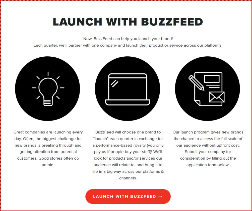 BuzzFeed Case Study
