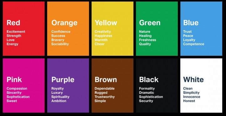conversion rate optimization tips: color psychology